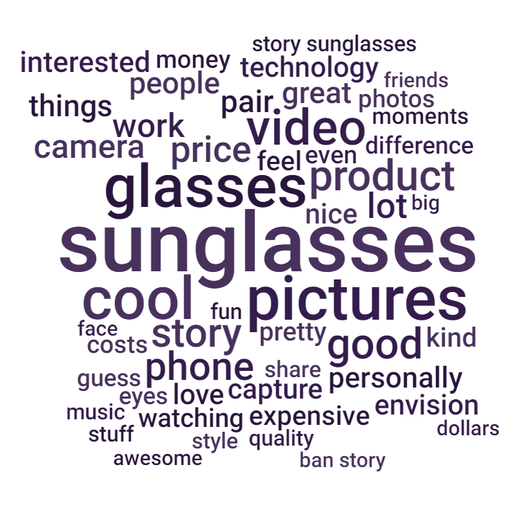 Ray Ban Stories word cloud